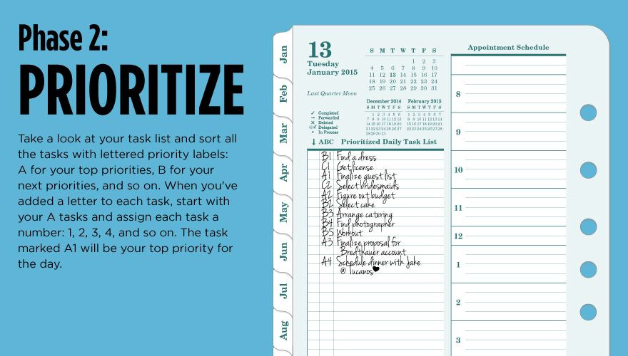 Franklin Covey Daily Planner Template How to Use Your Prioritized Daily Task List