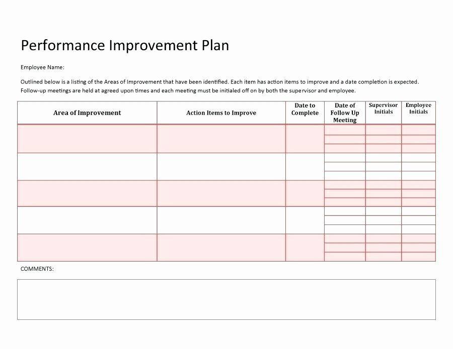 Free Performance Improvement Plan Template Documenting Employee Performance Template Unique Employee