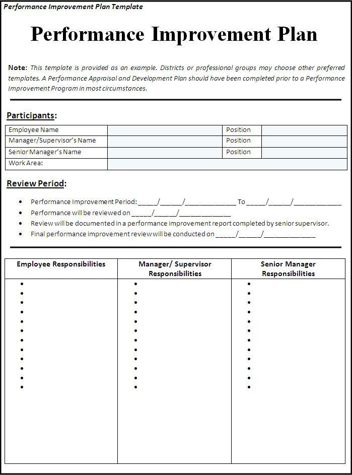 Free Performance Improvement Plan Template Performance Improvement Plan Template