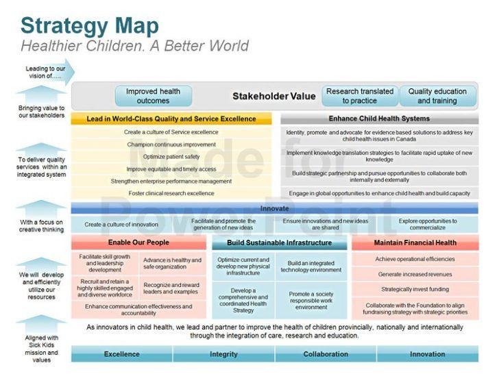 Free Strategic Plan Template Corporate Strategy Presentation Templates Strategy