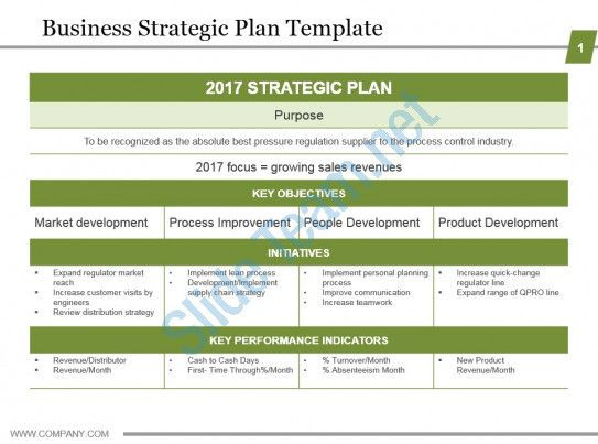 Free Strategy Plan Template Business Strategic Plan Template Powerpoint Guide Slide01