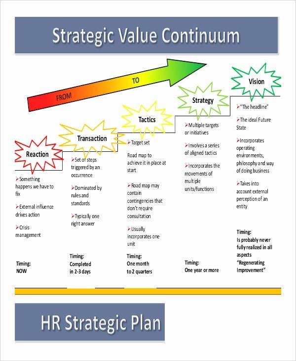 Free Strategy Plan Template Strategic Plan Template Free Beautiful Free Strategic Plan