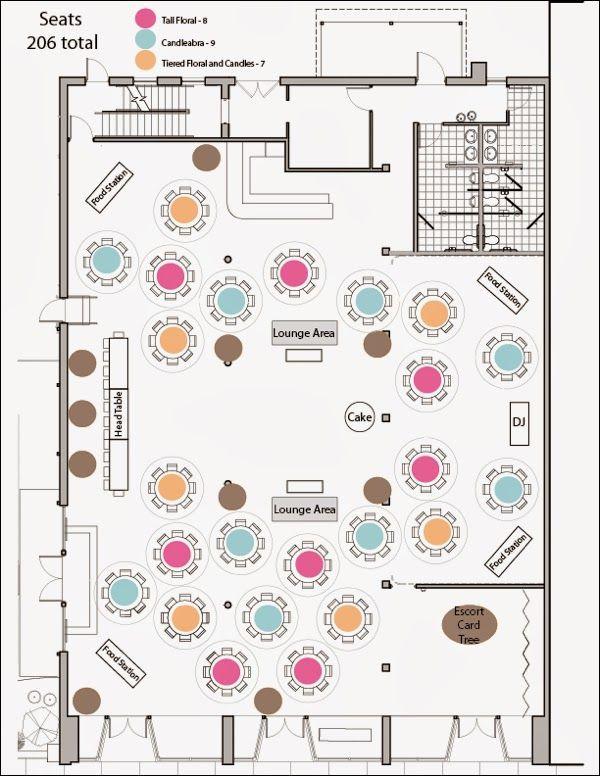 Free Wedding Floor Plan Template Behind the Scenes Reception Layouts
