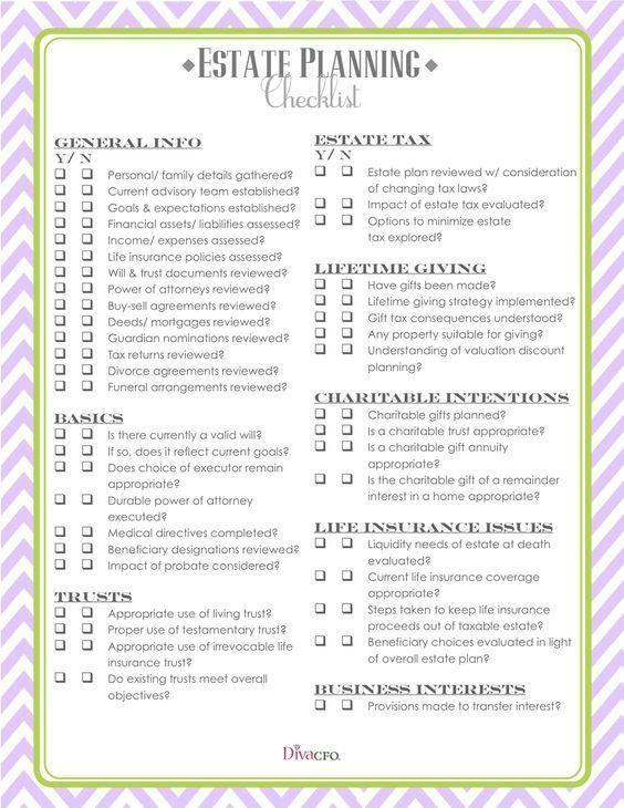 Funeral Planning Checklist Template Estate Planning Checklist