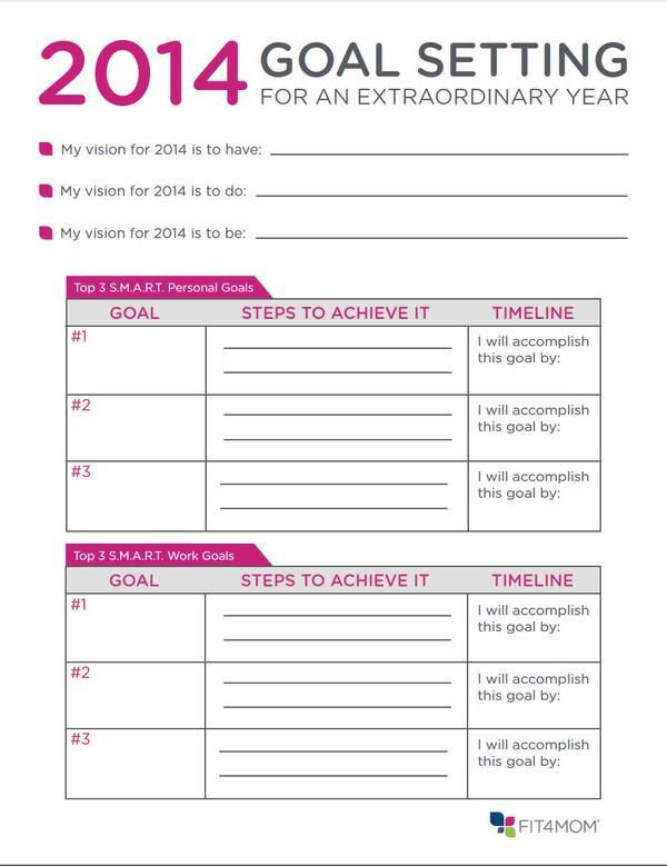 Goal Planning Template Fit4mom Goal Setting