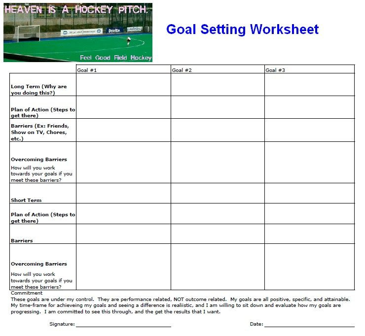 Goal Planning Template Pin On Goal Setting