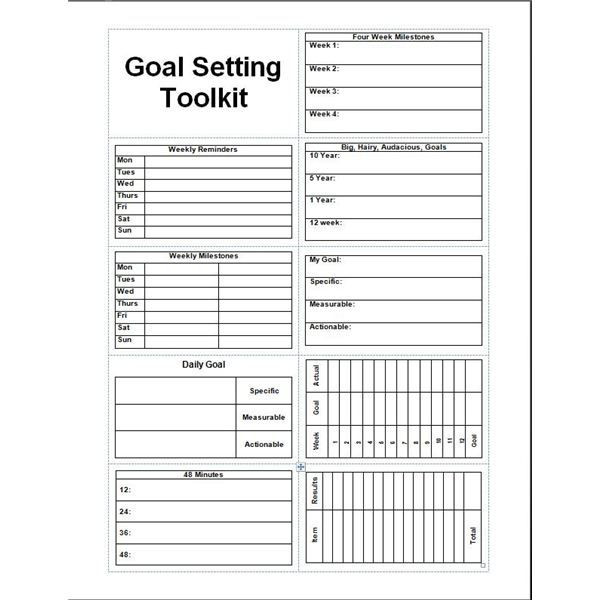 Goal Planning Template Will Goal Setting toolkit Give You the Push You Need to