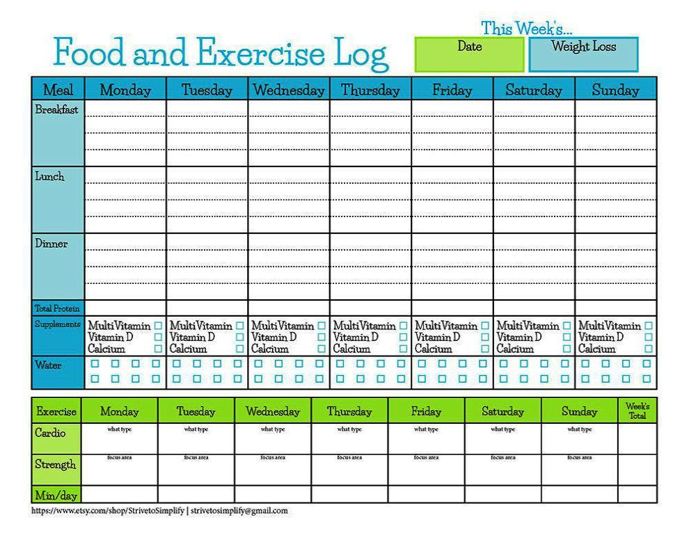 Google Sheets Meal Planner Template Nutritionist License Ny From Meal Plan Template Google