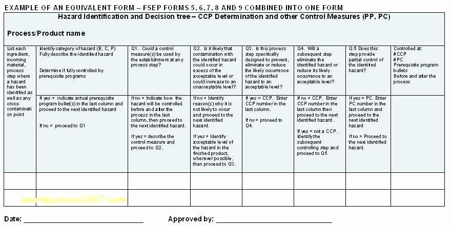 Haccp Food Safety Plan Template Food Safety Plan Template Lovely 38 event Program Templates