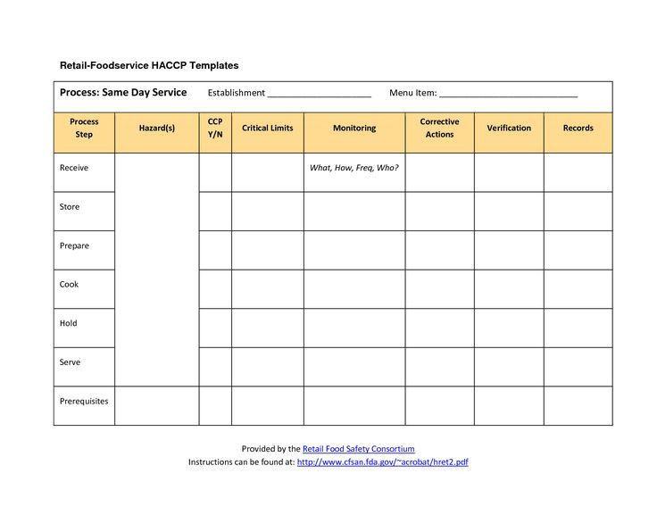 Haccp Food Safety Plan Template Haccp Food Safety Plan Template Lovely 70 Best Haccp