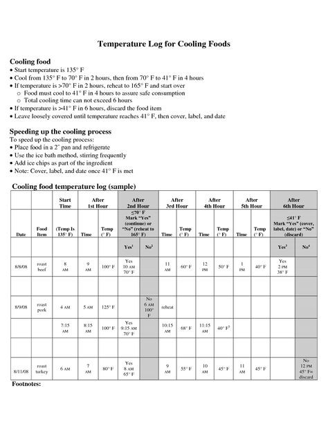 Haccp Food Safety Plan Template Haccp Plan Template