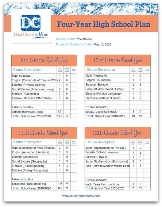 High School Graduation Plan Template Free Four Year High School Plan Template