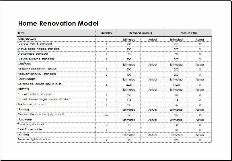 Home Renovation Project Plan Template Home Renovation Project Plan Template Excel New Home
