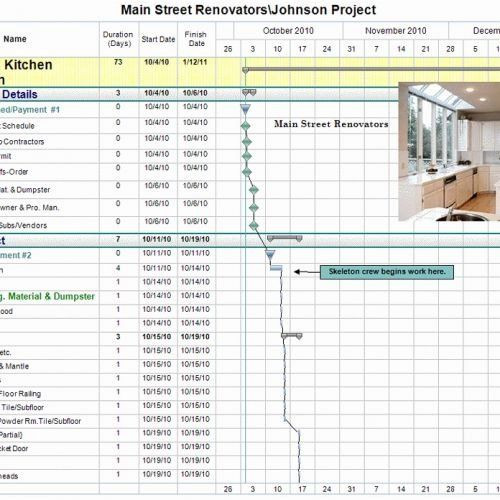 Home Renovation Project Plan Template Home Renovation Project Plan Template Luxury 20 Great Home