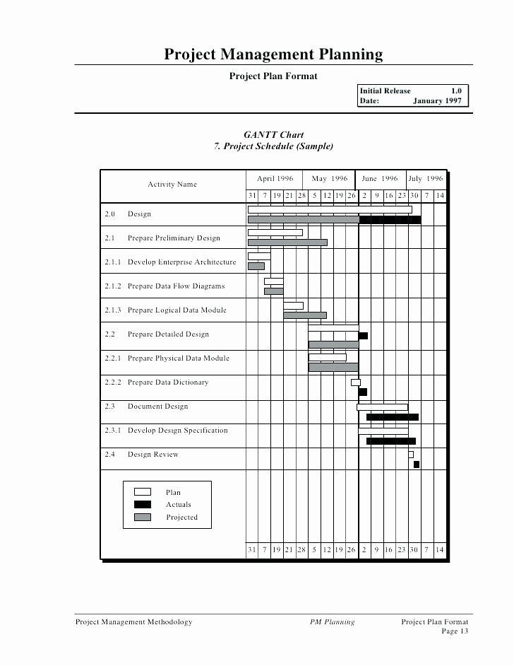 House Renovation Project Plan Template House Renovation Project Plan Template Beautiful Spreadsheet