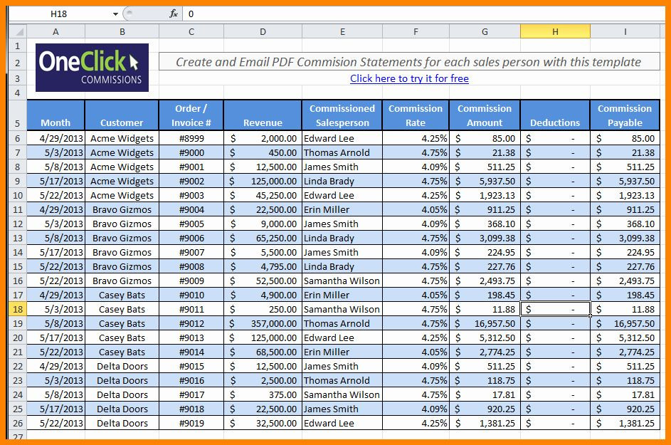 Incentive Compensation Plan Template Sales Pensation Plan Template Excel Lovely 5 Free Payroll