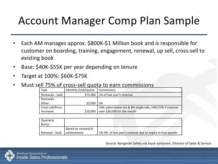 Incentive Compensation Plan Template Template Franklinfire Sales Pensation Plan Example