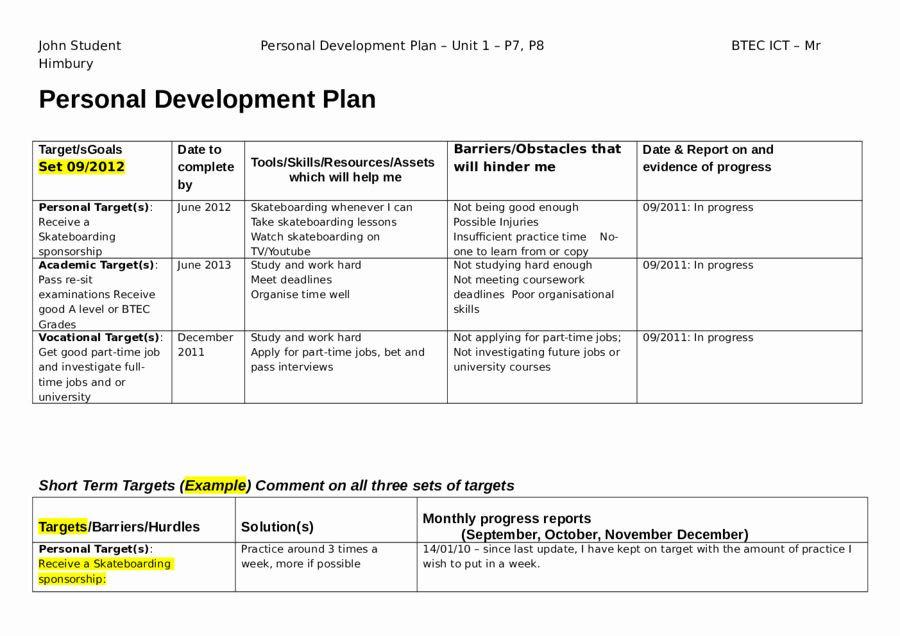 Individual Development Plan Template Word Individual Development Plan Template Fresh Personal