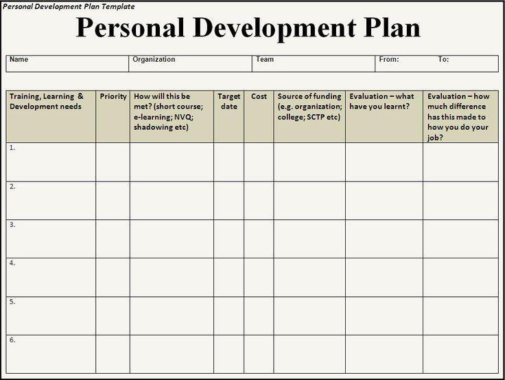 Individual Development Plan Template Word Personal Development Plan
