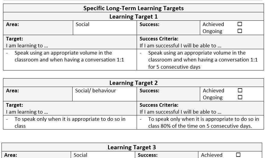Individual Education Plan Template Individual Learning Plan Template Inspirational Individual