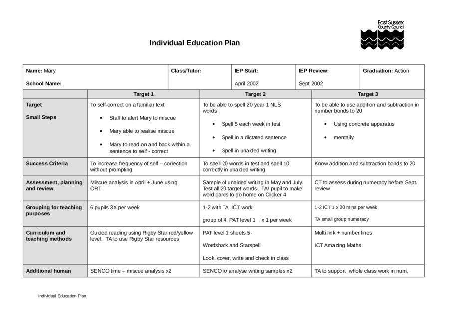 Individual Education Plans Template Individual Education Plans Template New 2019 Individual