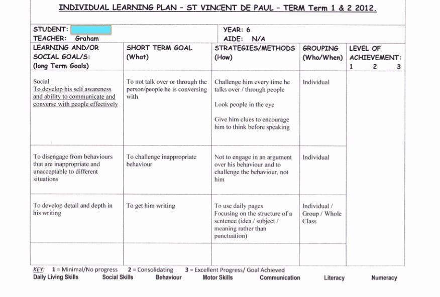 Individual Learning Plan Template Personalized Learning Plan Template Best Individual