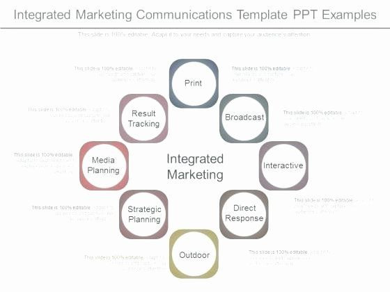 Integrated Marketing Communications Plan Template Integrated Marketing Munications Plan Template Elegant