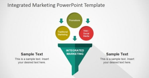 Integrated Marketing Communications Plan Template Integrated Marketing Munications Powerpoint Template