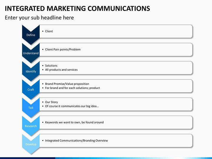 Integrated Marketing Communications Plan Template Integrated Marketing Plan Template Fresh Integrated