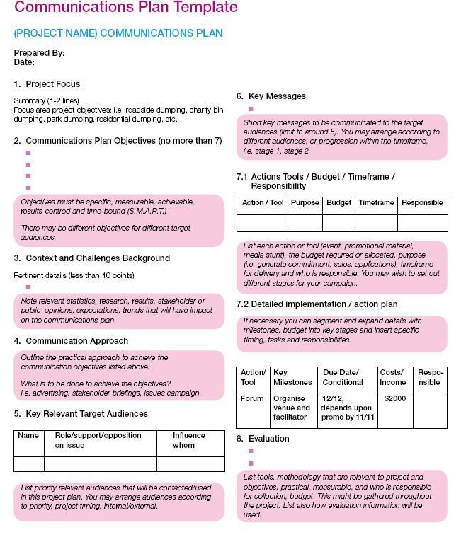 Integrated Marketing Communications Plan Template Vlaa Munications Plan Template
