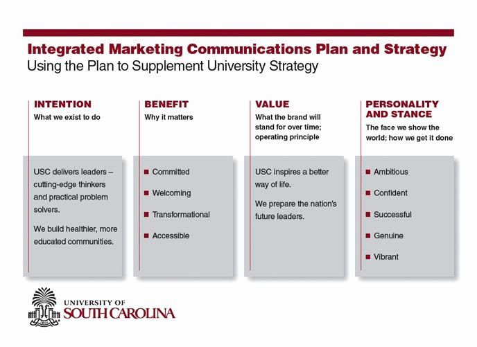 Integrated Marketing Plan Template Integrated Marketing Munications Plan Template Lovely
