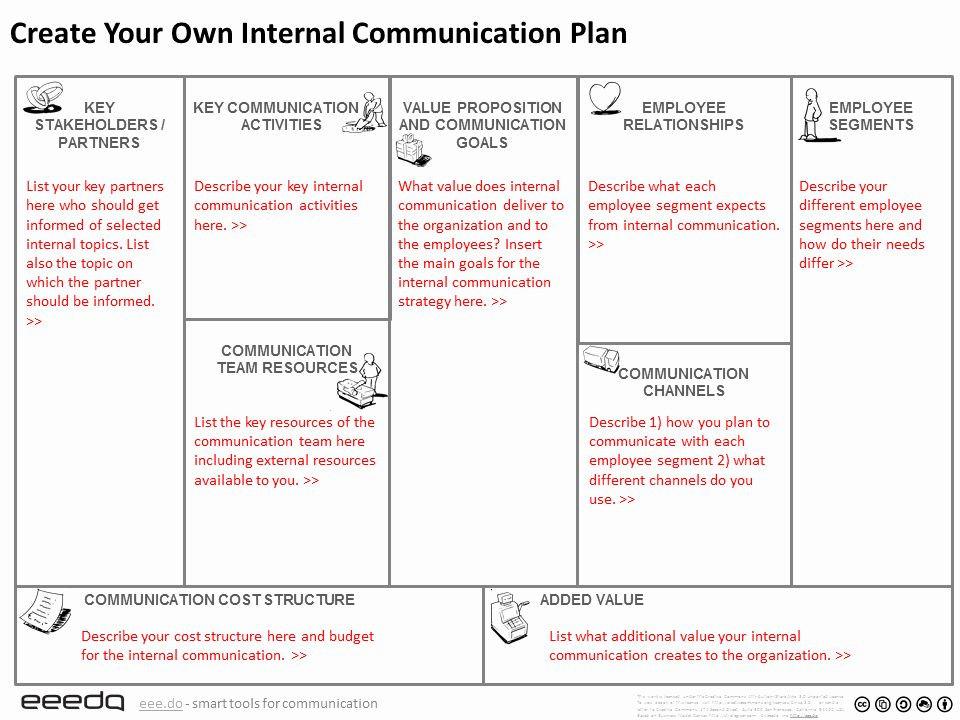 Internal Communication Plan Template Internal Munication Plan Template In 2020