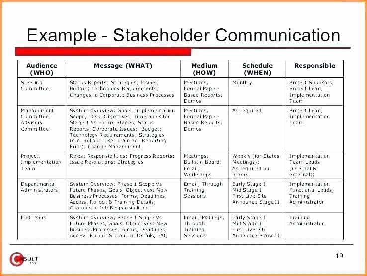 Internal Communication Plan Template Internal Munications Plan Template Beautiful Crisis