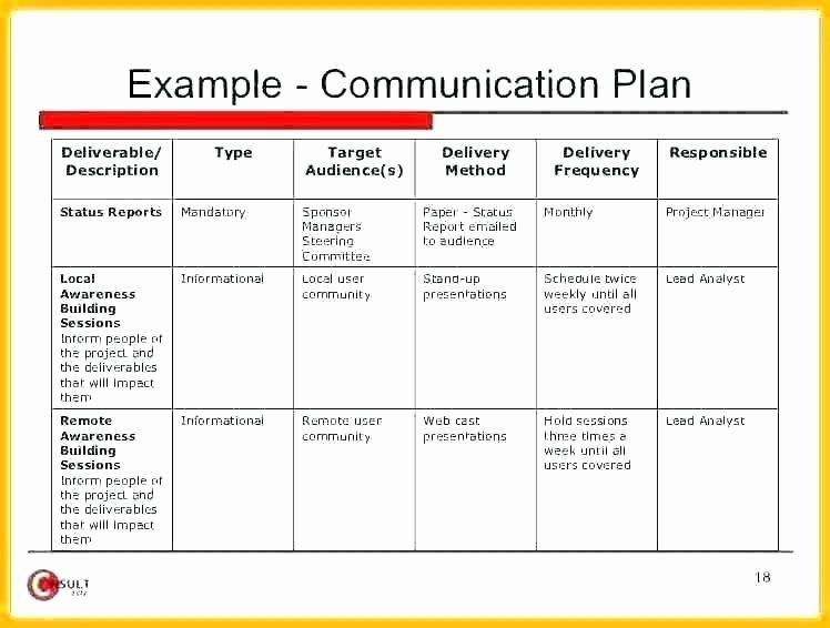 Internal Communication Plan Template Marketing Munications Plan Template Best Sample