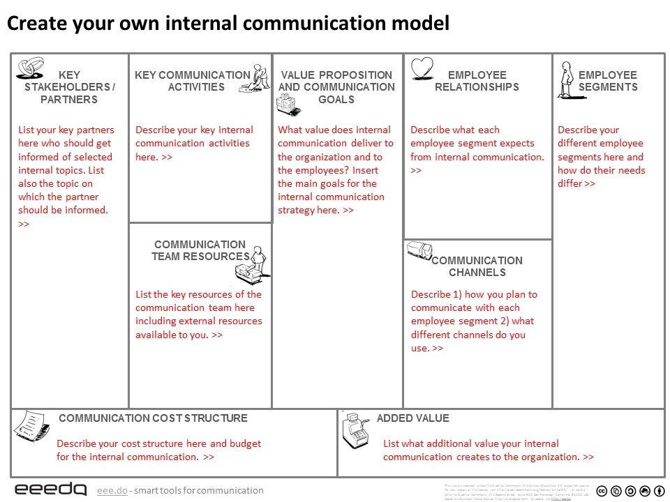 Internal Communications Plan Template Free tool to Create Your Internal Munication Plan