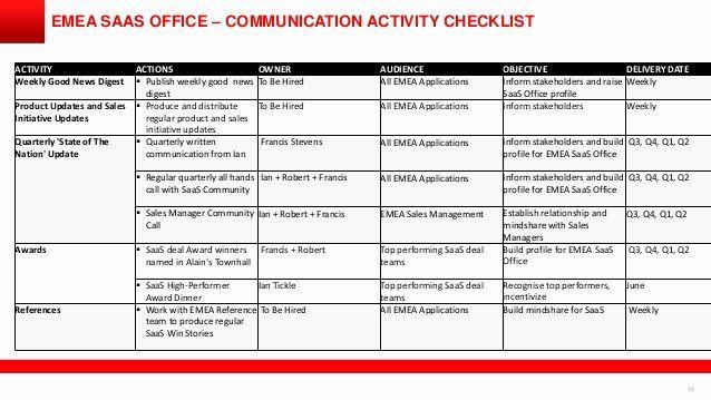 Internal Communications Plan Template Internal Munication Plan Template Best software as A