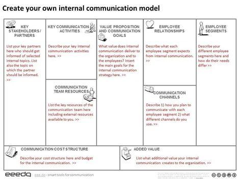 Internal Communications Plan Template Internal Munications tools