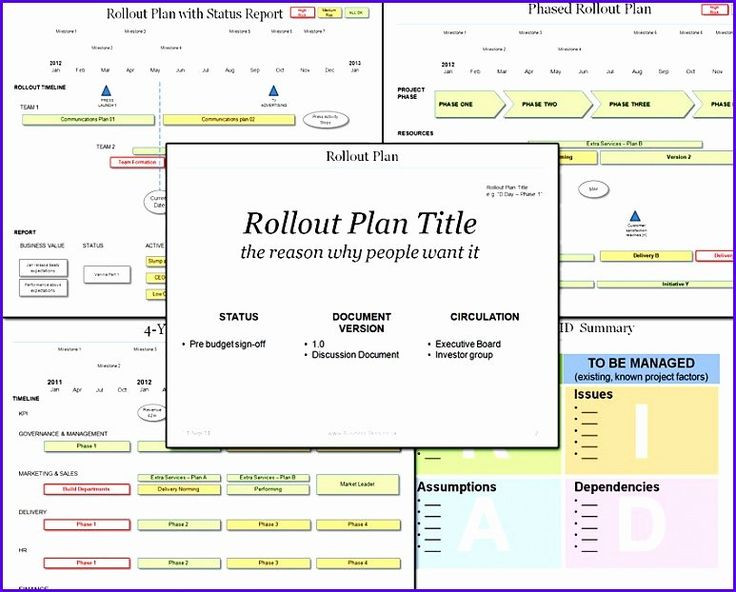 It Project Rollout Plan Template Roll Out Plan Template Best 10 Project Resource Planning