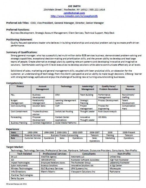 Job Search Plan Template Creating Your Personal Marketing Plan