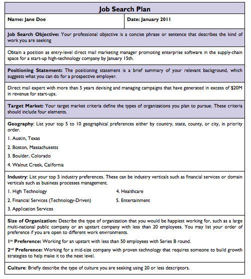 Job Search Plan Template Job Search Plan Template New Job Search Plan Example