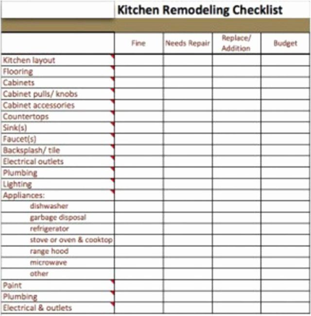 Kitchen Remodel Project Plan Template Home Renovation Project Plan Template Inspirational Punch