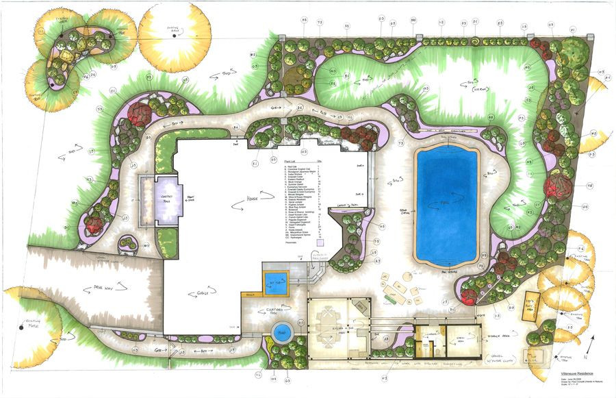 Landscaping Plan Template 10 top Down Landscapes Ideas