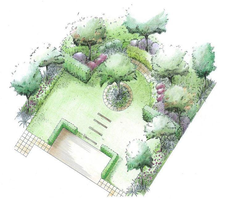 Landscaping Plan Template Garden Plan Symmetrical Layout formal Structure