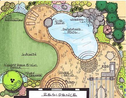 Landscaping Plan Template Hand Sketch Landscape Design