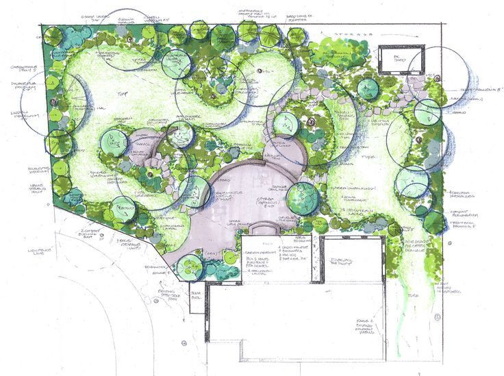 Landscaping Plan Template Inspiring Landscape Patio Designs Living Gardens Va Md and