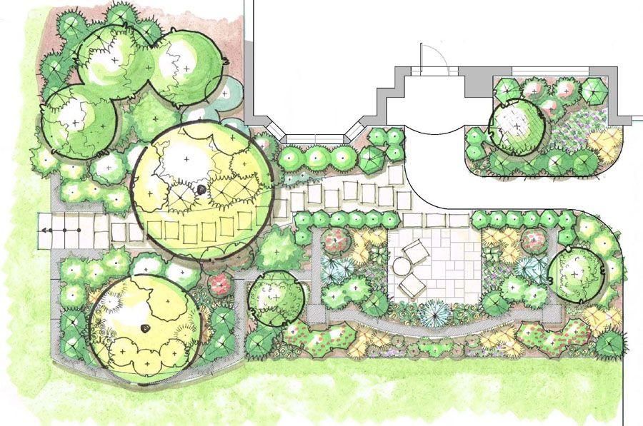 Landscaping Plan Template Landscape Designs