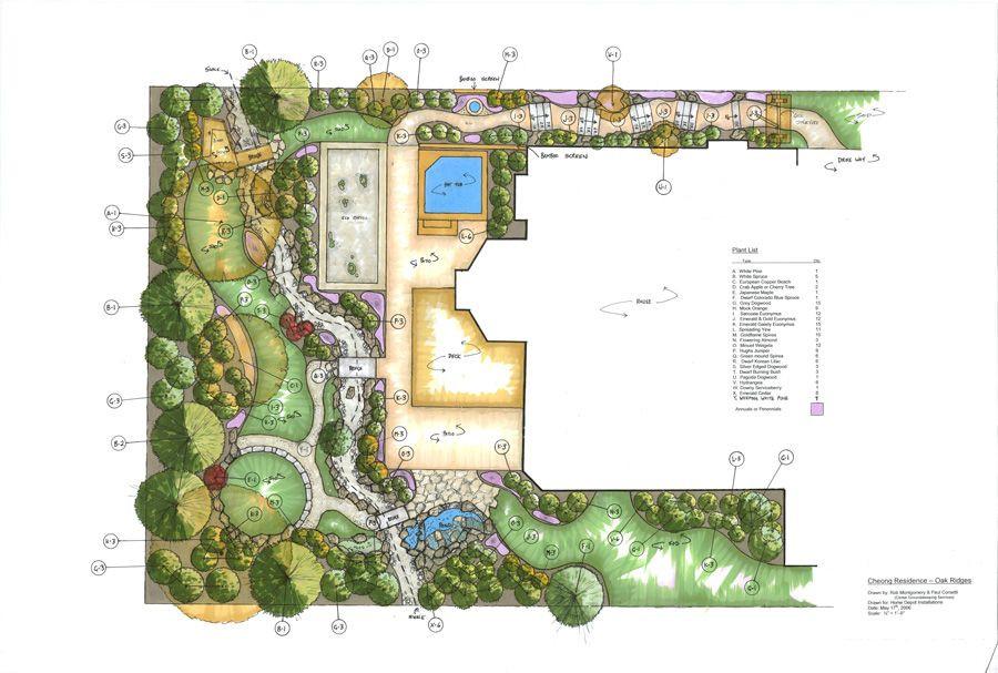 Landscaping Plan Template Our Gallery Of Landscape Design Modern Landscape Designs