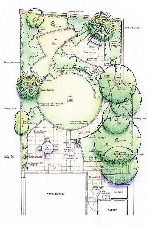 Landscaping Plan Template Pin by Katie On top Gardens