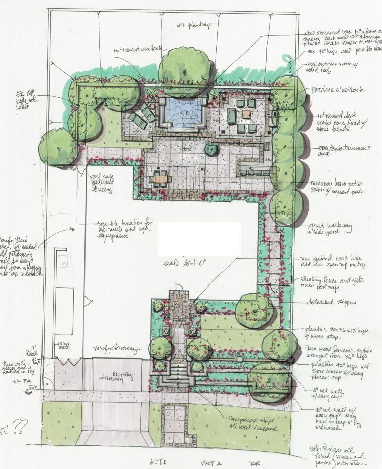 Landscaping Plan Template Pin by Mert Akoğlu On Outdoor Gardens