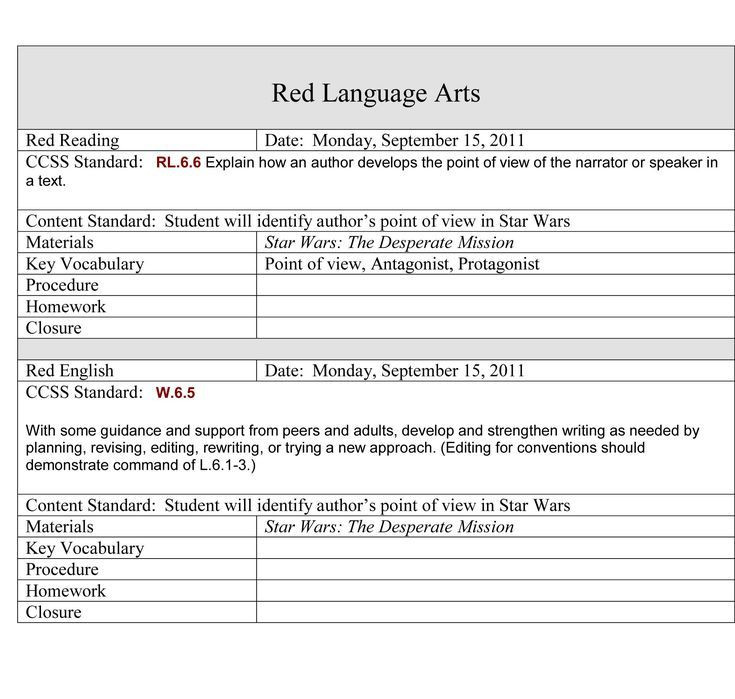 Language Arts Lesson Plan Template Writing Lesson Plans In the Self Contained Classroom